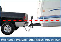 Without Weight-Distributing